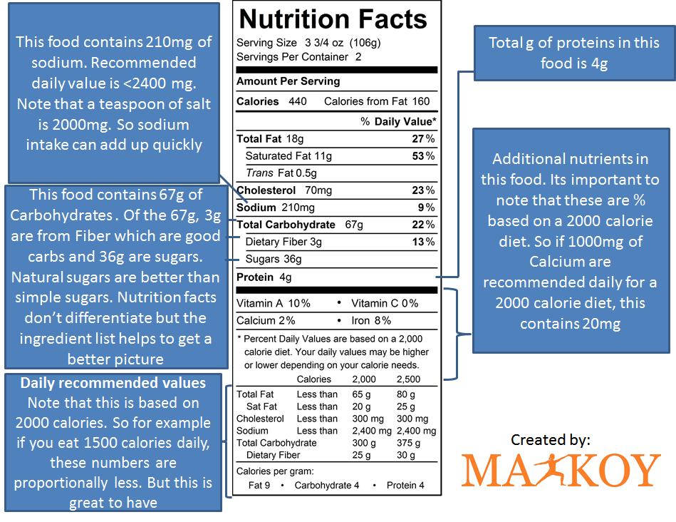 Nutritional Facts 2